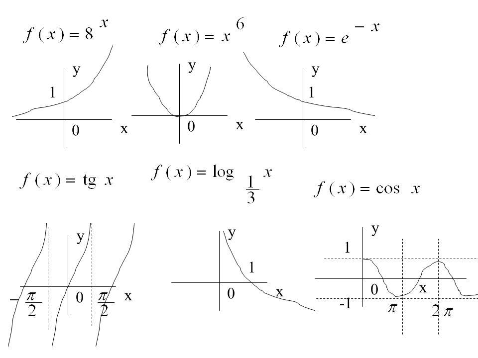 x y x y x y 1 1 y x y x y x 1 1 -1