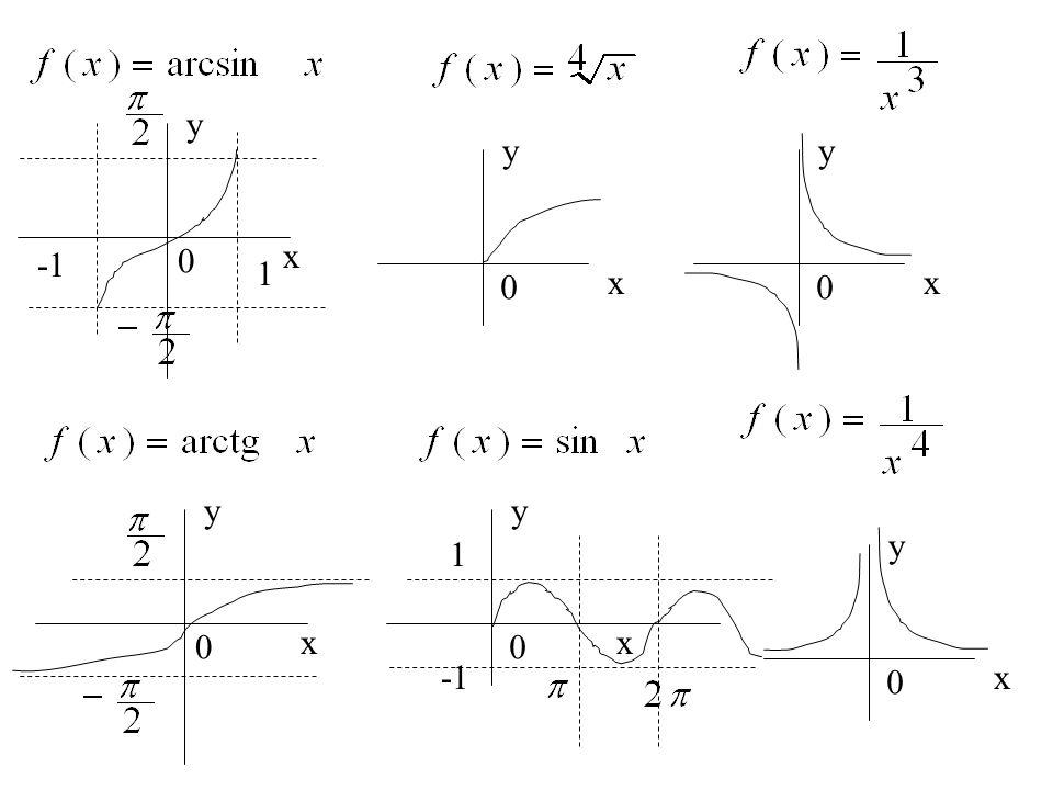 x y x y x y -1 1 x y y x x y 1 -1