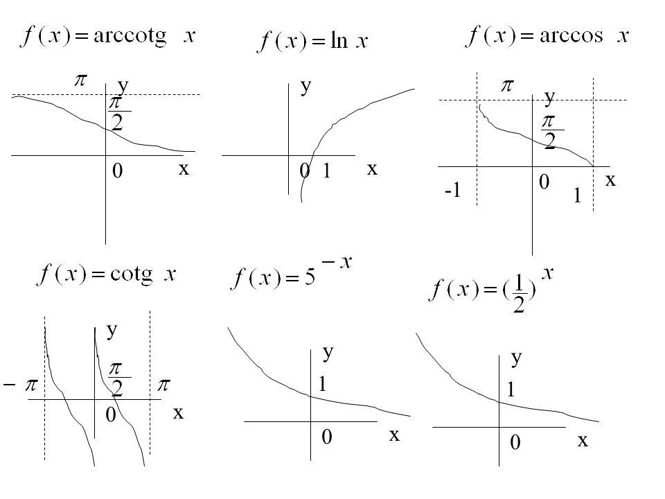 x y x y x y 1 -1 1 x y x y x y 1 1