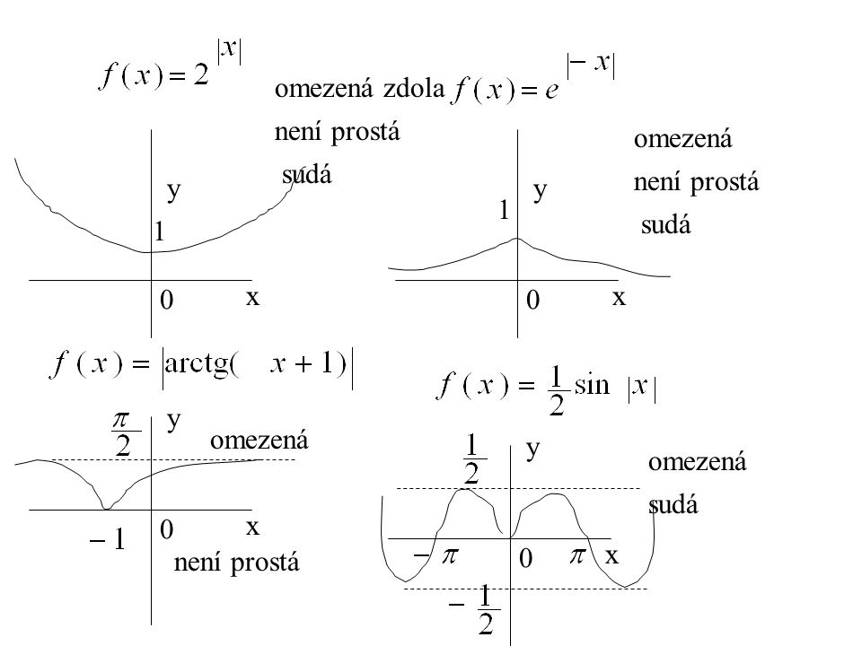 omezená zdola není prostá. omezená. x. y. x. y. sudá. není prostá. 1. sudá. 1. x. y. omezená.