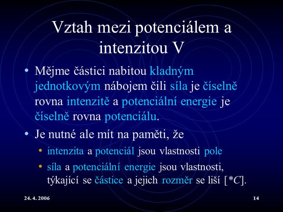 Vztah mezi potenciálem a intenzitou V