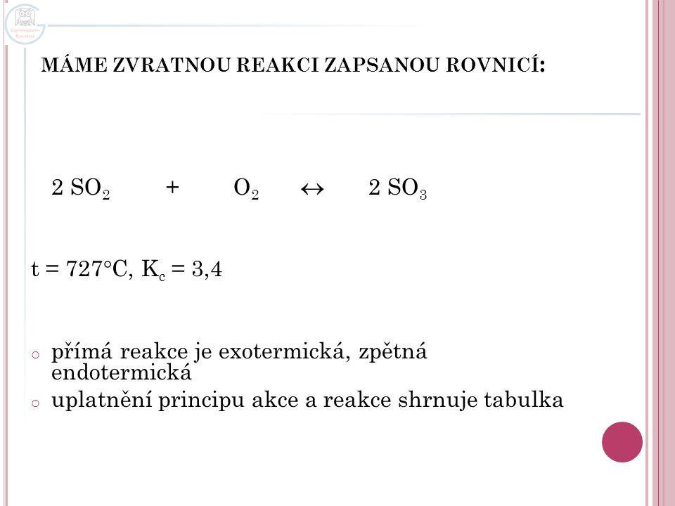 máme zvratnou reakci zapsanou rovnicí: