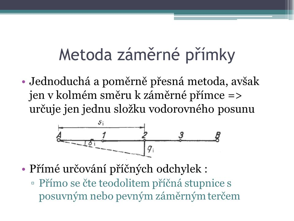 Metoda záměrné přímky Jednoduchá a poměrně přesná metoda, avšak jen v kolmém směru k záměrné přímce => určuje jen jednu složku vodorovného posunu.