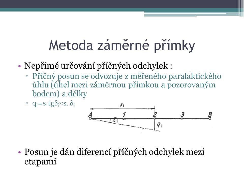 Metoda záměrné přímky Nepřímé určování příčných odchylek :