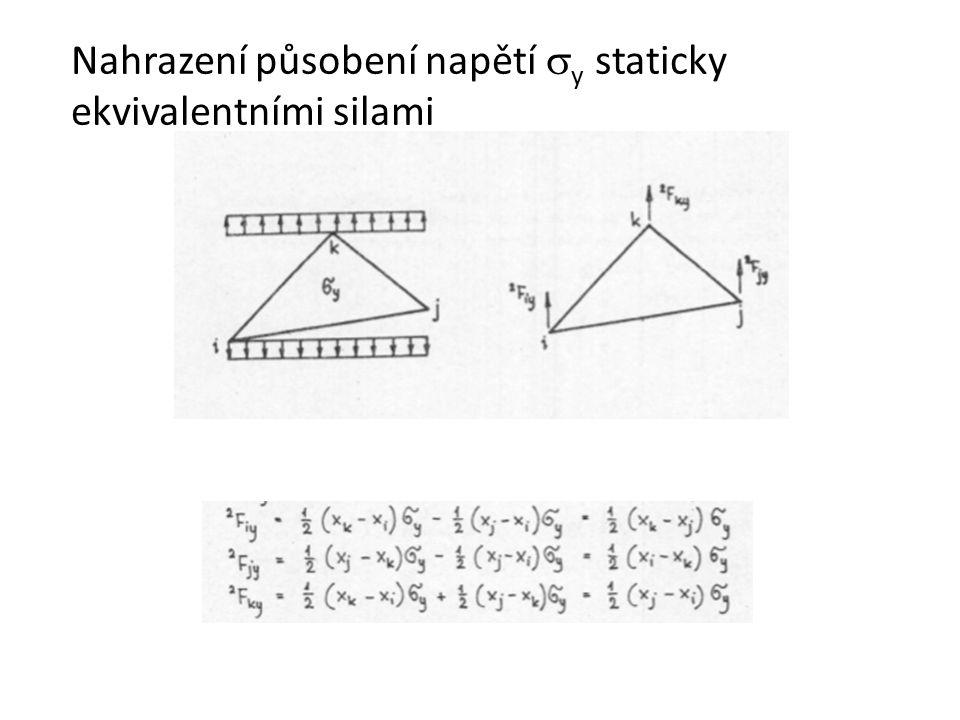 Nahrazení působení napětí sy staticky ekvivalentními silami
