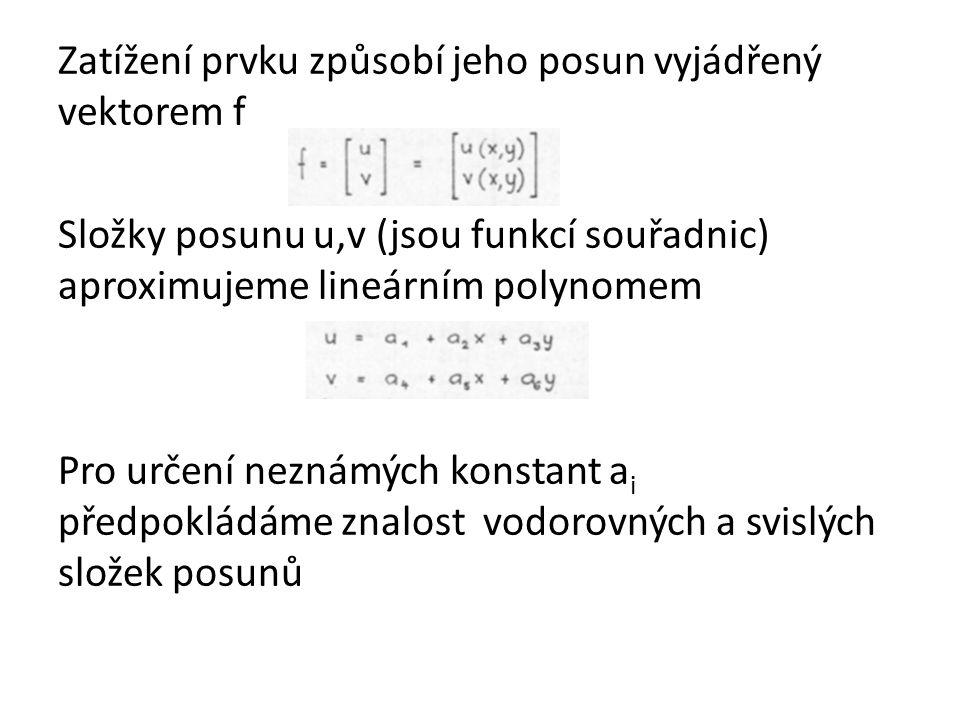 Zatížení prvku způsobí jeho posun vyjádřený vektorem f Složky posunu u,v (jsou funkcí souřadnic) aproximujeme lineárním polynomem Pro určení neznámých konstant ai předpokládáme znalost vodorovných a svislých složek posunů