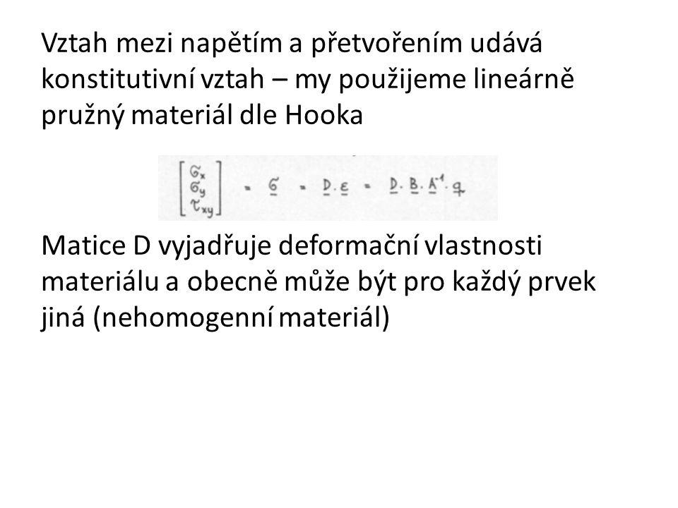 Vztah mezi napětím a přetvořením udává konstitutivní vztah – my použijeme lineárně pružný materiál dle Hooka Matice D vyjadřuje deformační vlastnosti materiálu a obecně může být pro každý prvek jiná (nehomogenní materiál)