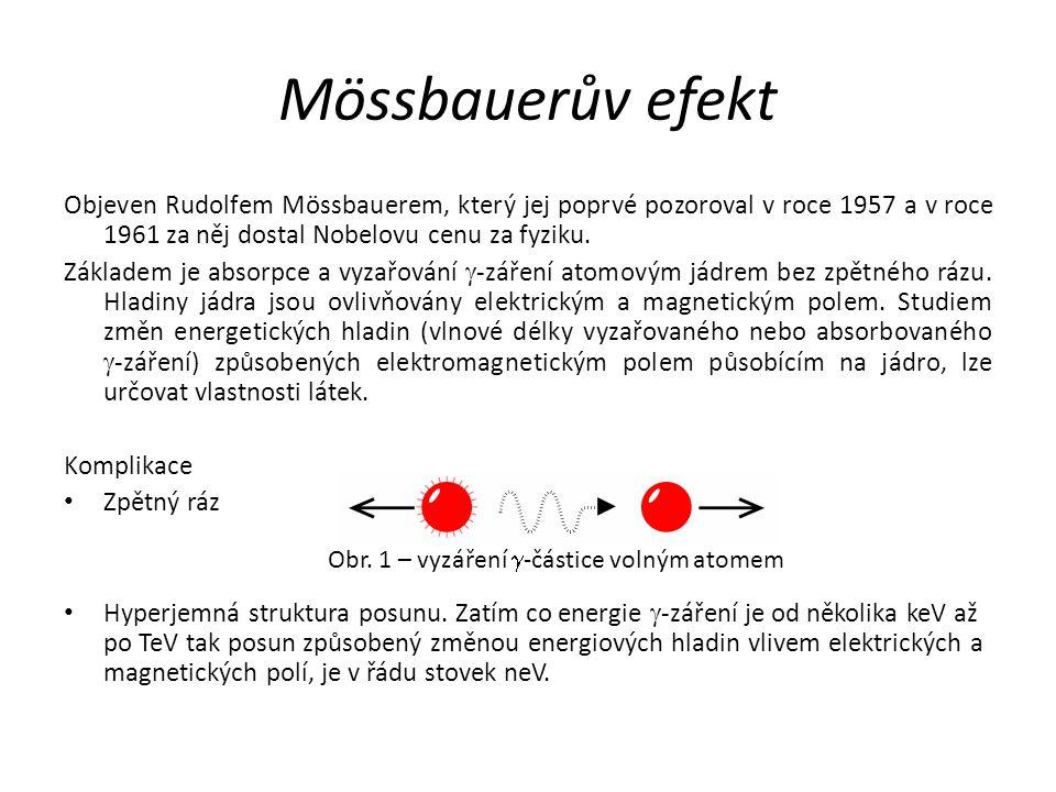 Obr. 1 – vyzáření g-částice volným atomem