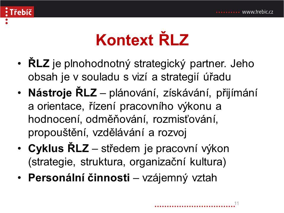 Kontext ŘLZ ŘLZ je plnohodnotný strategický partner. Jeho obsah je v souladu s vizí a strategií úřadu.