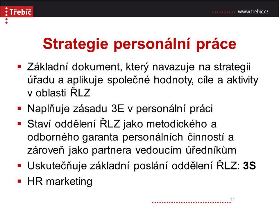 Strategie personální práce