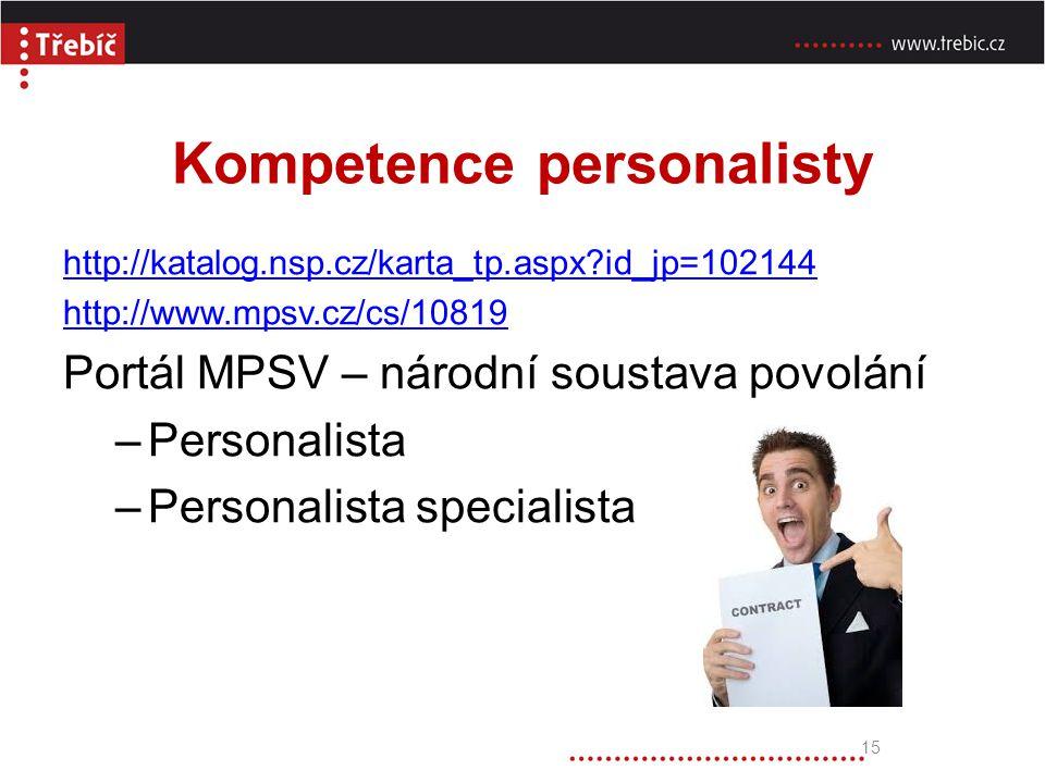 Kompetence personalisty