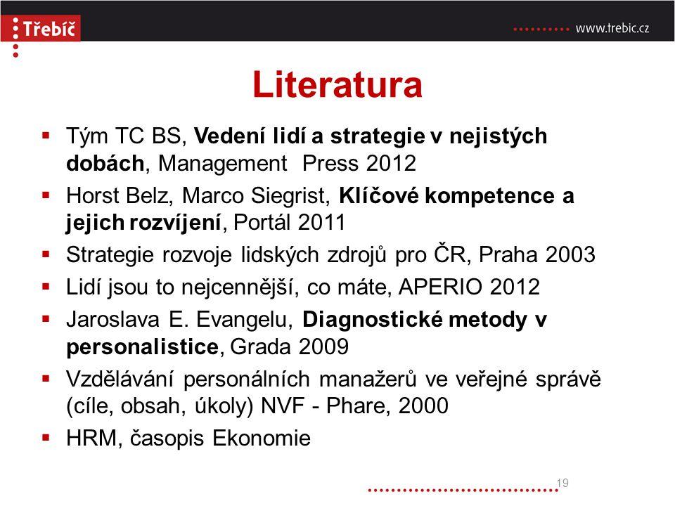 Literatura Tým TC BS, Vedení lidí a strategie v nejistých dobách, Management Press 2012.