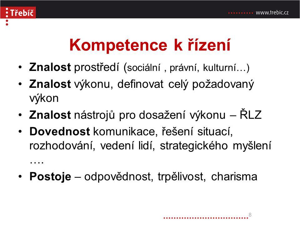 Kompetence k řízení Znalost prostředí (sociální , právní, kulturní…)