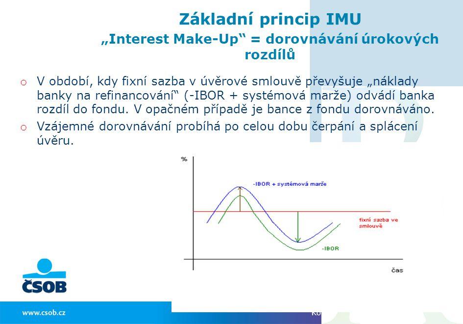 """""""Interest Make-Up = dorovnávání úrokových rozdílů"""