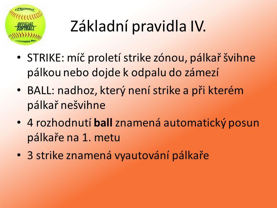 Základní pravidla IV. STRIKE: míč proletí strike zónou, pálkař švihne pálkou nebo dojde k odpalu do zámezí.