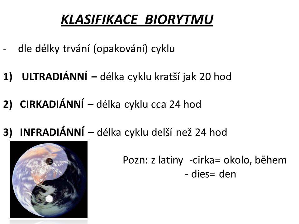 KLASIFIKACE BIORYTMU dle délky trvání (opakování) cyklu