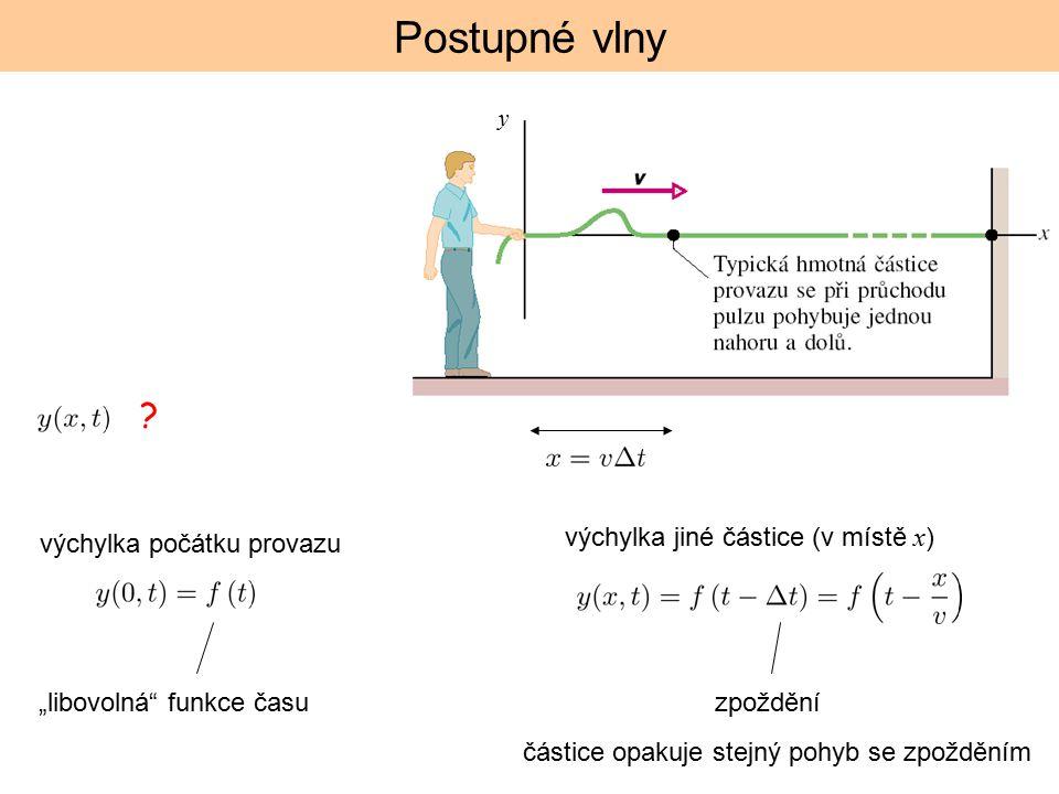 Postupné vlny výchylka jiné částice (v místě x)