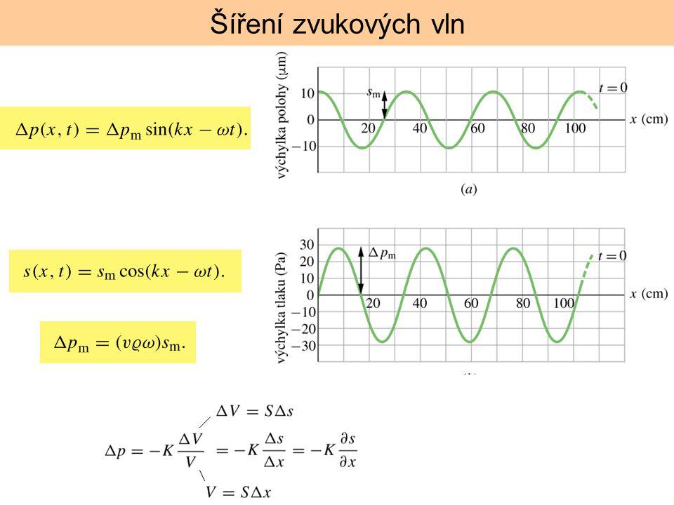 Šíření zvukových vln
