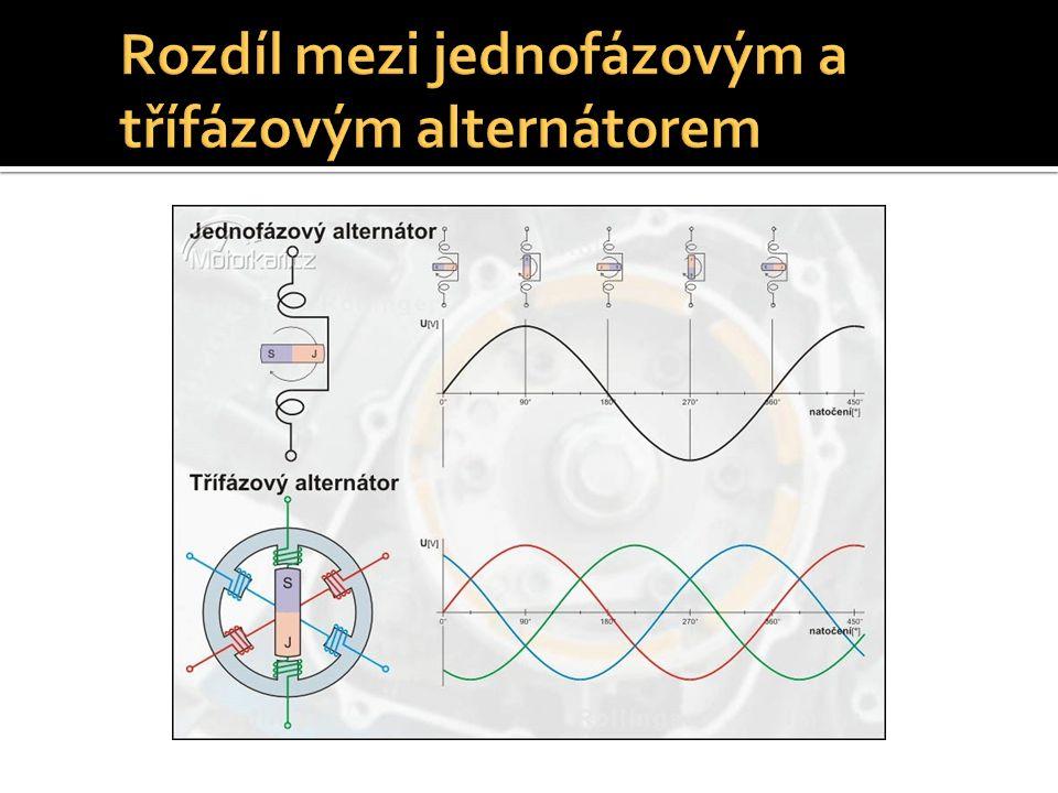 Rozdíl mezi jednofázovým a třífázovým alternátorem