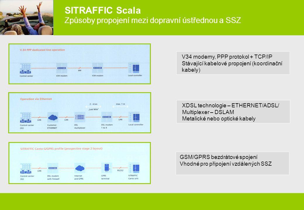 SITRAFFIC Scala Způsoby propojení mezi dopravní ústřednou a SSZ