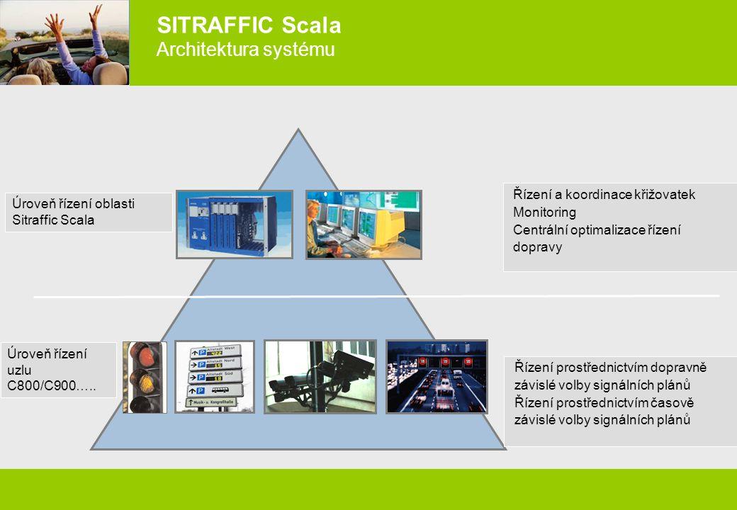 SITRAFFIC Scala Architektura systému