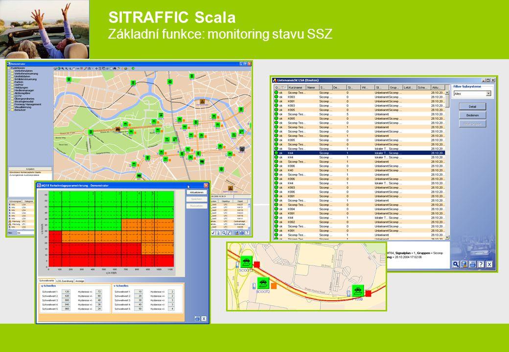 SITRAFFIC Scala Základní funkce: monitoring stavu SSZ