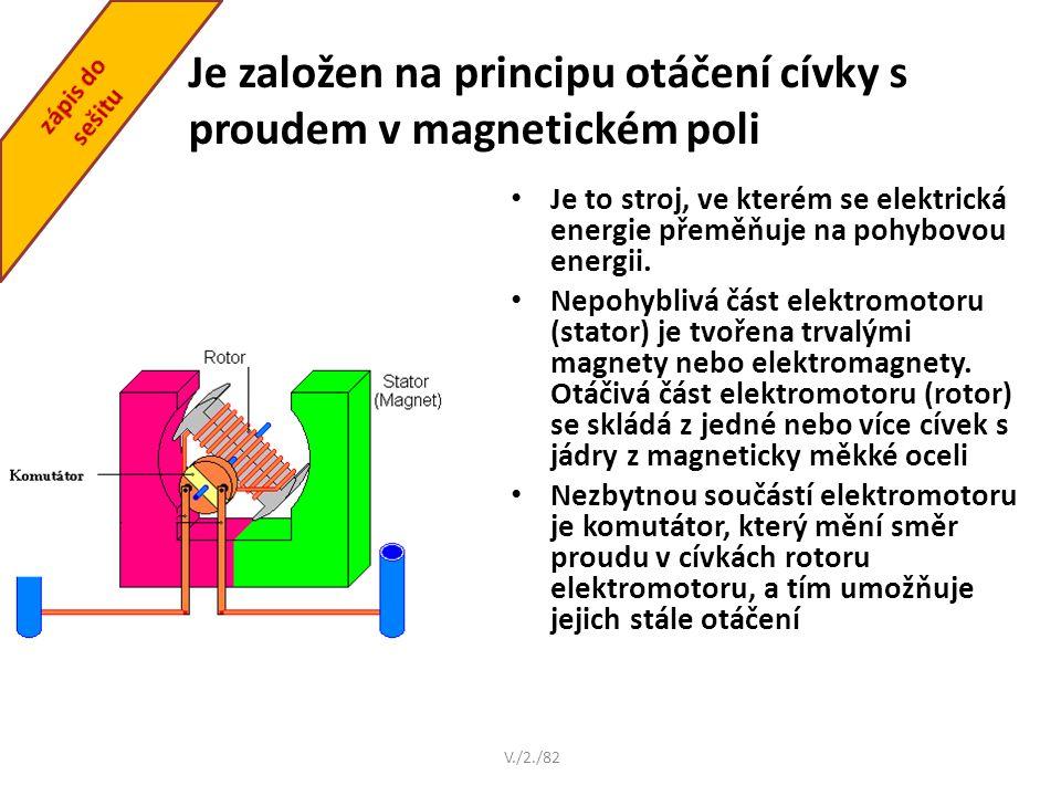Je založen na principu otáčení cívky s proudem v magnetickém poli
