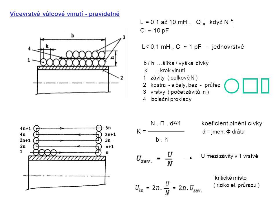 Vícevrstvé válcové vinutí - pravidelné L = 0,1 až 10 mH , Q když N