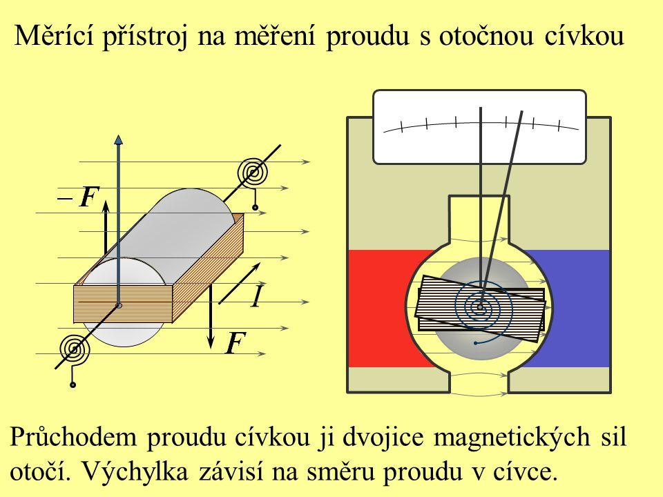 I Měrící přístroj na měření proudu s otočnou cívkou