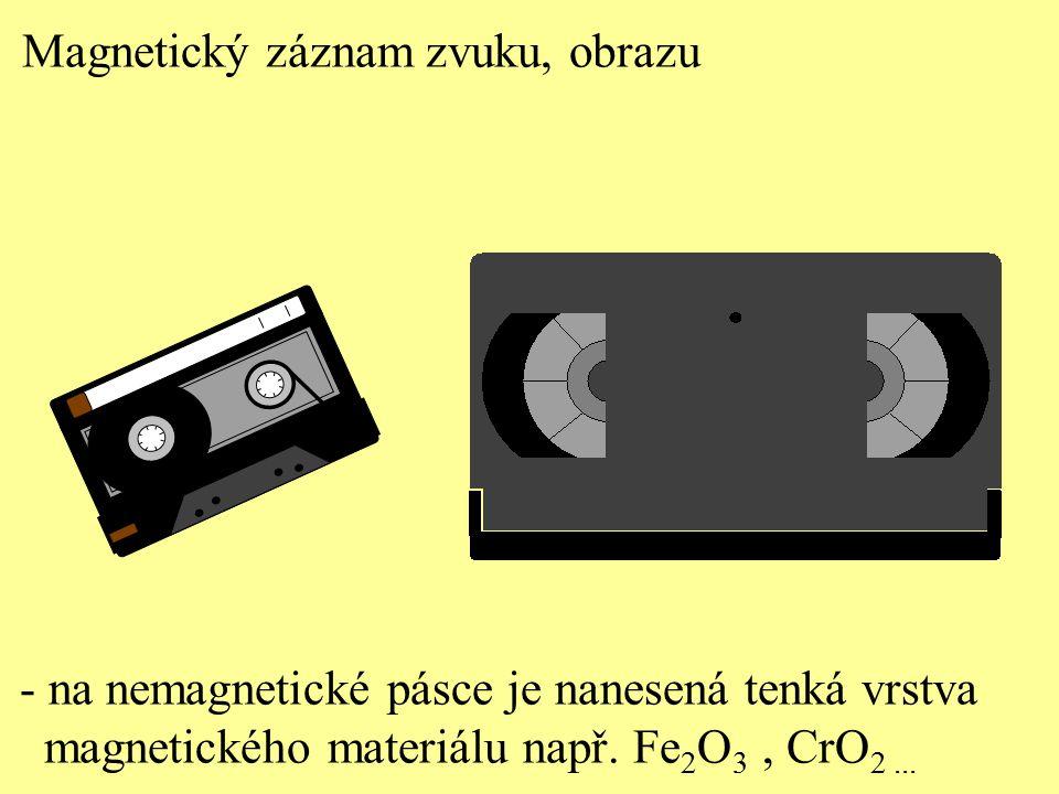 Magnetický záznam zvuku, obrazu