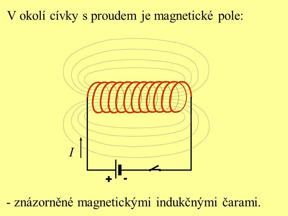 V okolí cívky s proudem je magnetické pole: