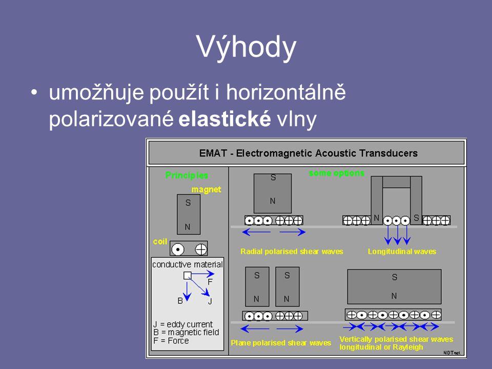 Výhody umožňuje použít i horizontálně polarizované elastické vlny