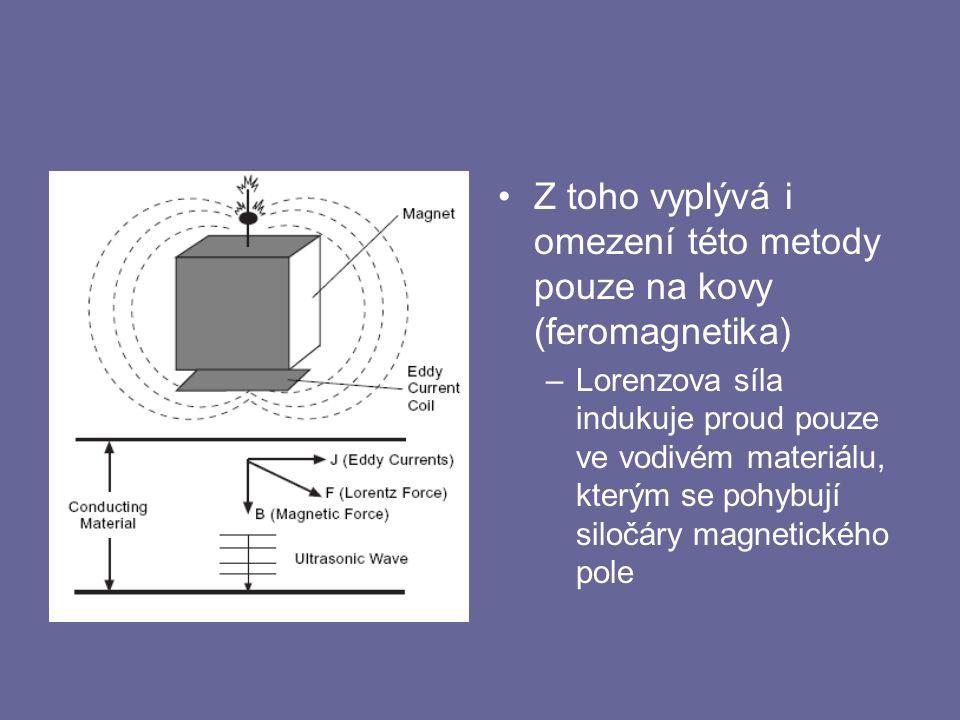 Z toho vyplývá i omezení této metody pouze na kovy (feromagnetika)