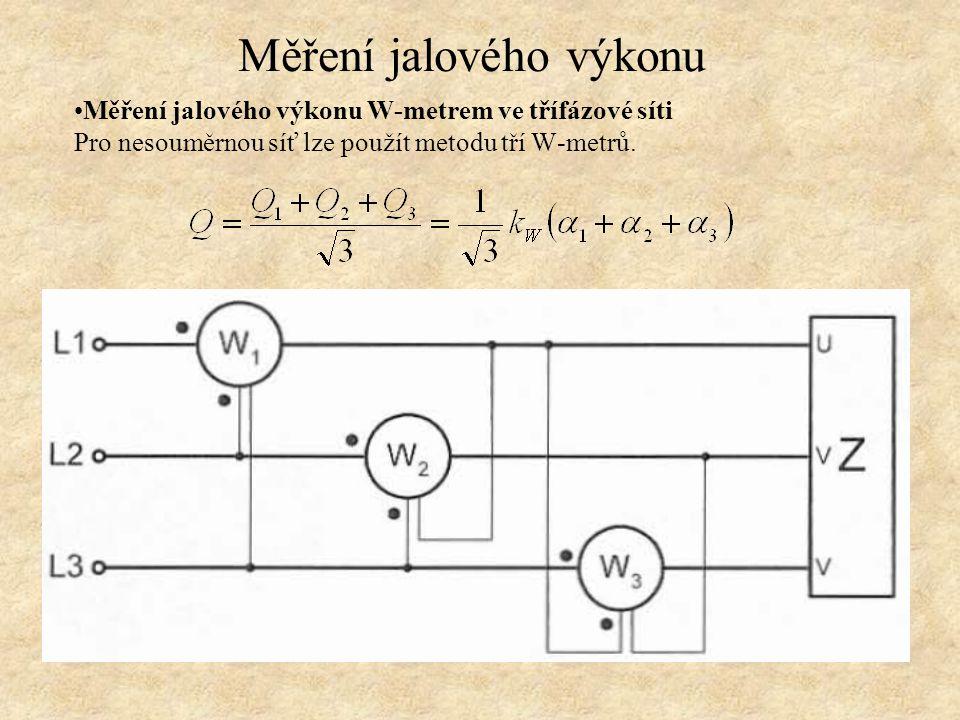Měření jalového výkonu