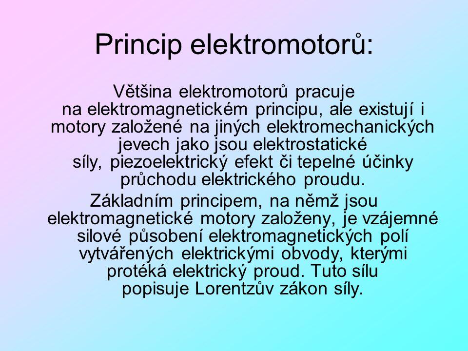 Princip elektromotorů: