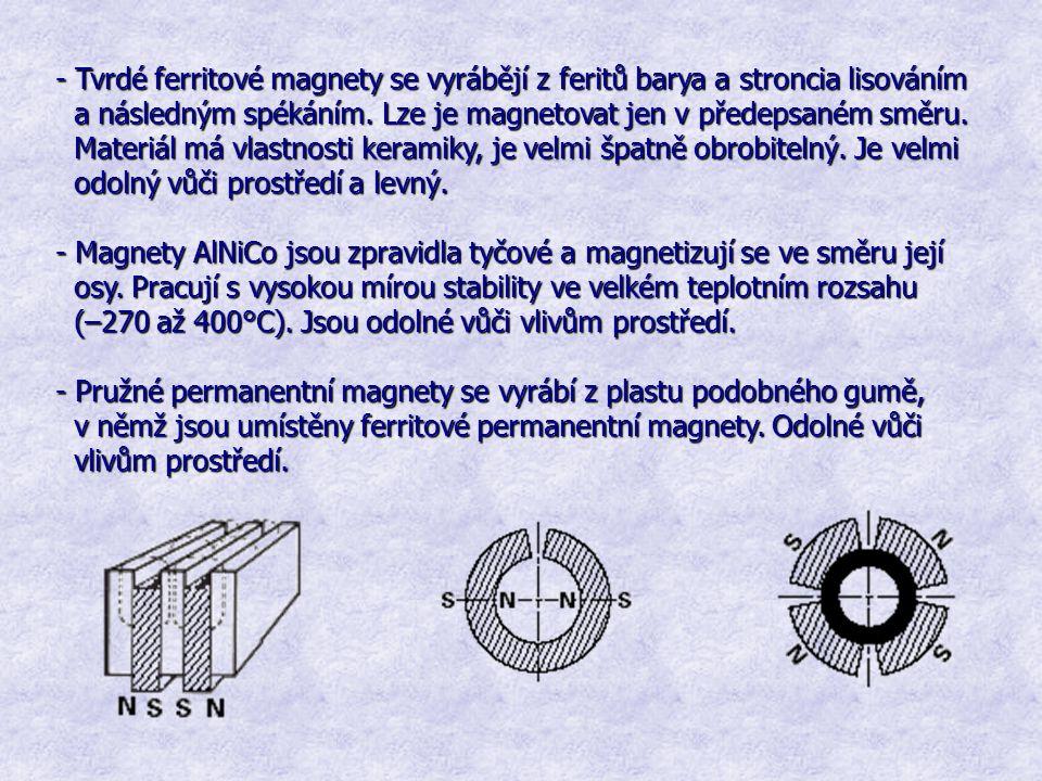 Tvrdé ferritové magnety se vyrábějí z feritů barya a stroncia lisováním