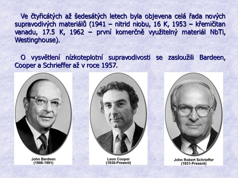 Ve čtyřicátých až šedesátých letech byla objevena celá řada nových supravodivých materiálů (1941 – nitrid niobu, 16 K, 1953 – křemičitan vanadu, 17.5 K, 1962 – první komerčně využitelný materiál NbTi, Westinghouse).