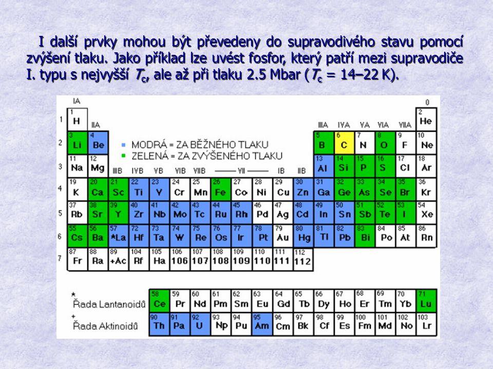 I další prvky mohou být převedeny do supravodivého stavu pomocí zvýšení tlaku.