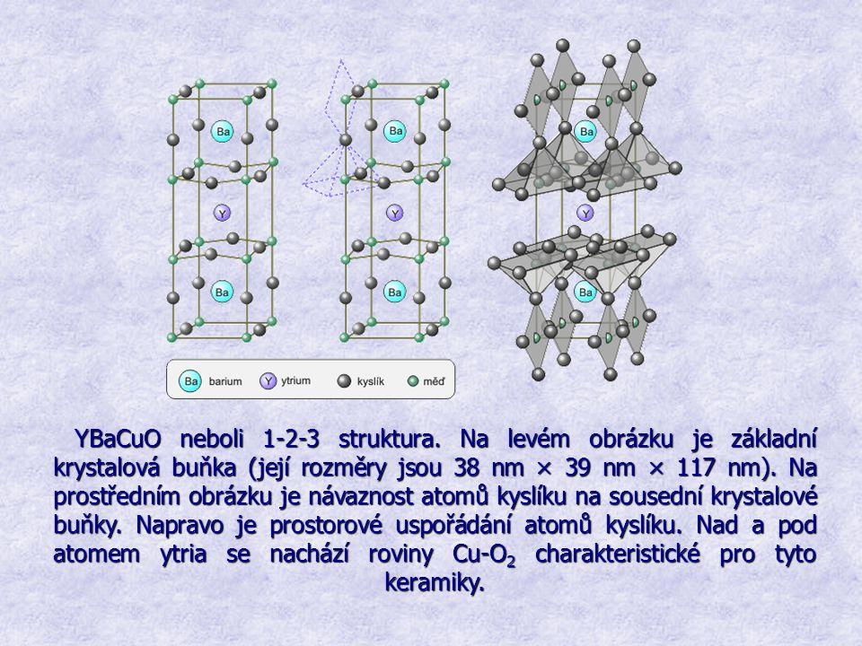 YBaCuO neboli 1-2-3 struktura