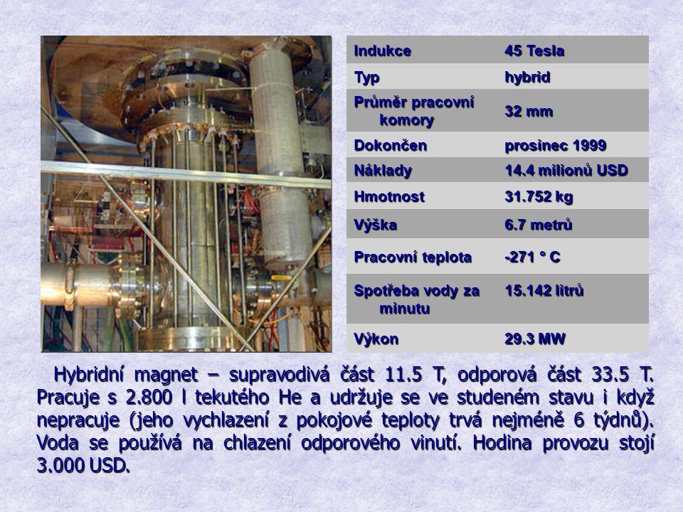 Indukce 45 Tesla. Typ. hybrid. Průměr pracovní komory. 32 mm. Dokončen. prosinec 1999. Náklady.