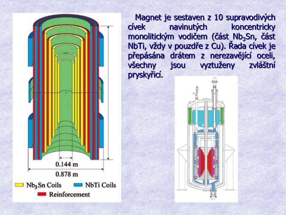 Magnet je sestaven z 10 supravodivých cívek navinutých koncentricky monolitickým vodičem (část Nb3Sn, část NbTi, vždy v pouzdře z Cu).