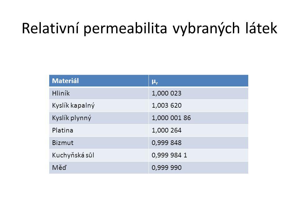 Relativní permeabilita vybraných látek