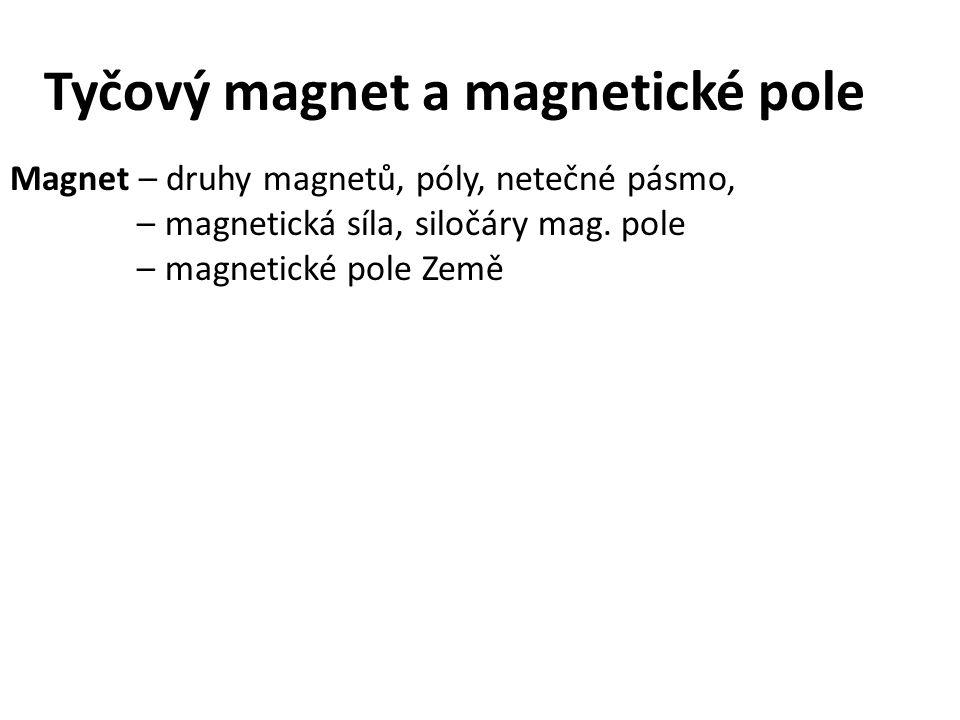 Tyčový magnet a magnetické pole
