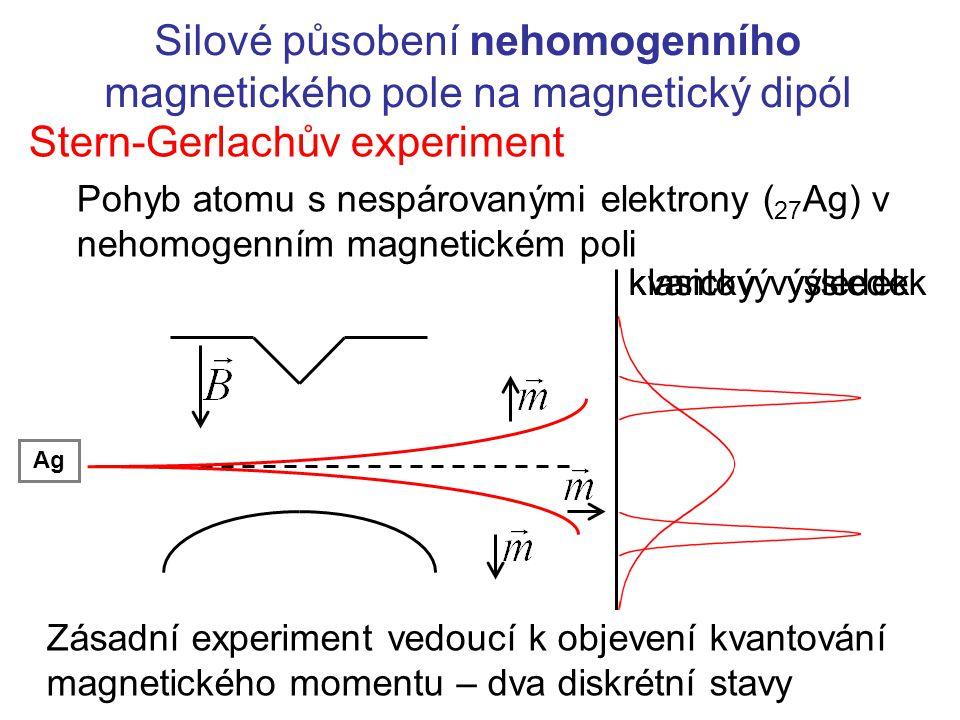 Silové působení nehomogenního magnetického pole na magnetický dipól