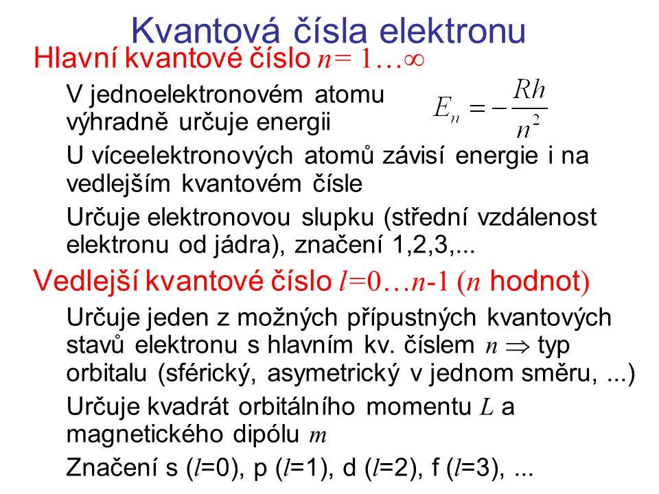 Kvantová čísla elektronu