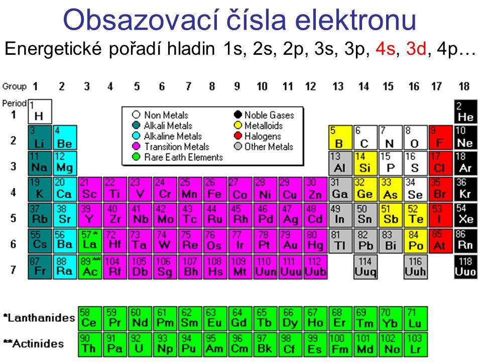 Obsazovací čísla elektronu