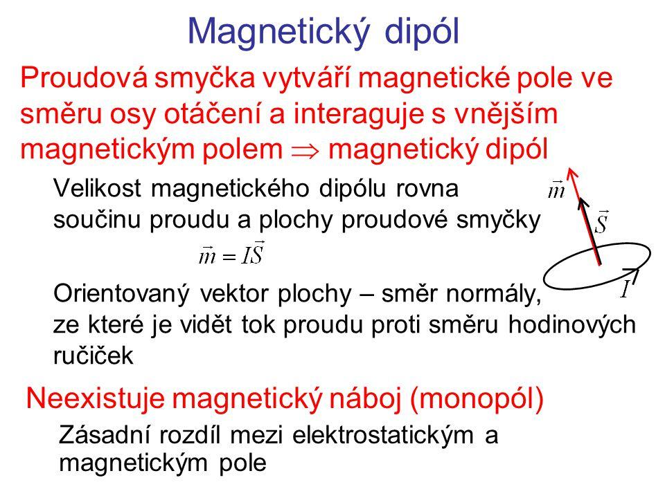 Magnetický dipól Proudová smyčka vytváří magnetické pole ve směru osy otáčení a interaguje s vnějším magnetickým polem  magnetický dipól.