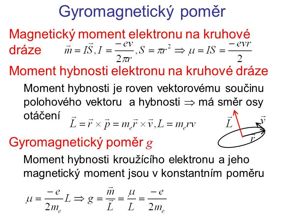 Magnetický moment elektronu na kruhové dráze