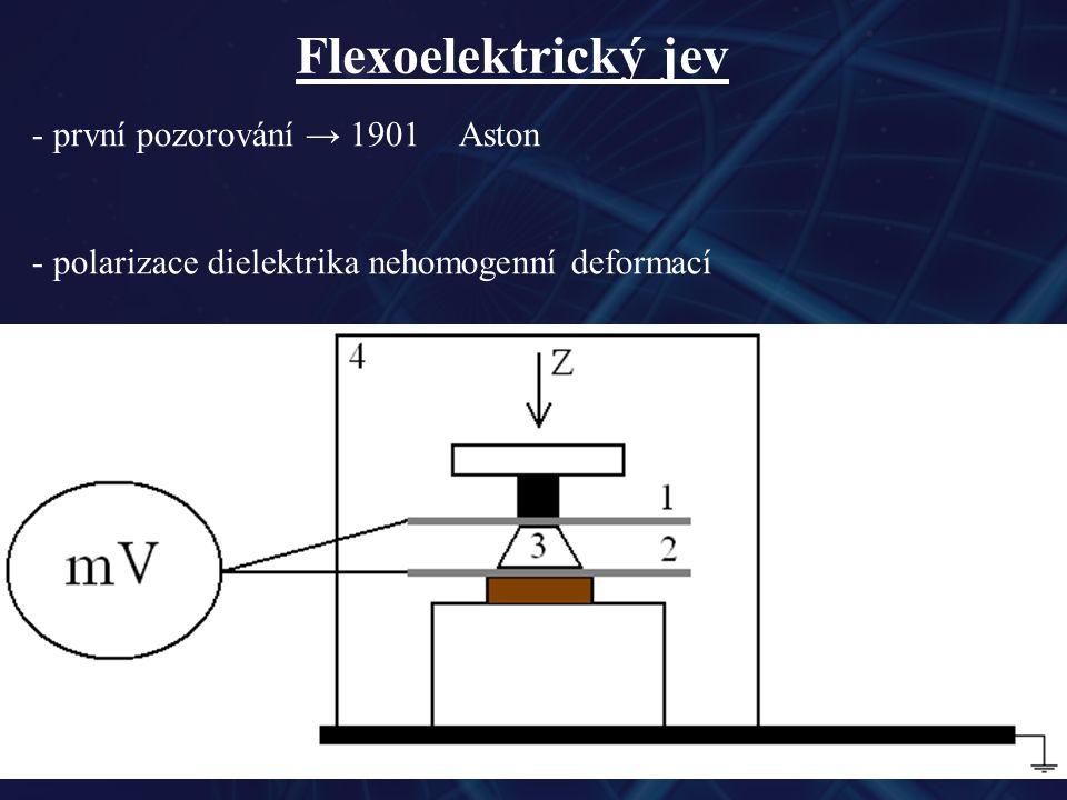 Flexoelektrický jev - první pozorování → 1901 Aston