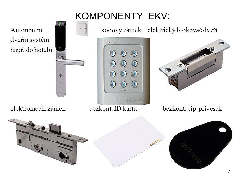 Zdroje KOMPONENTY EKV: